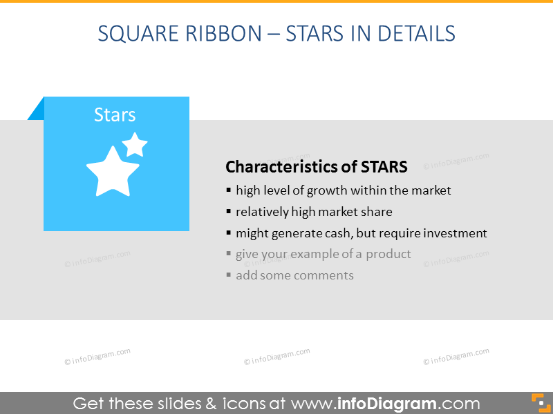 BCG Matrix - Stars in Details