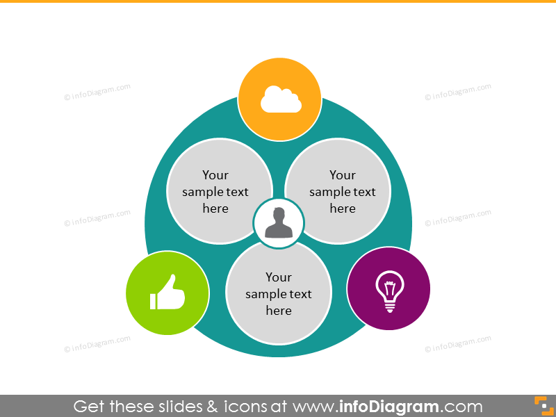 circle plan diagram professional presentation icons