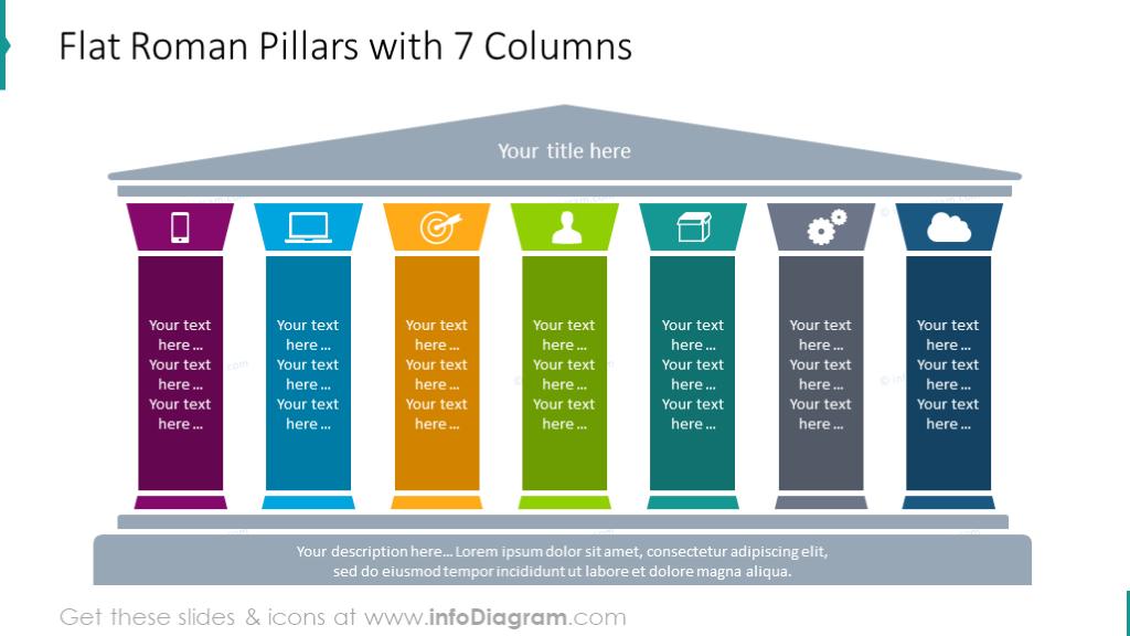 Flat roman structure 7 columns diagram