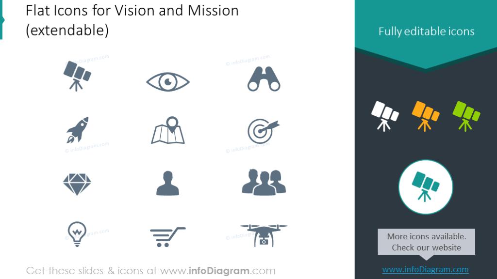 Flat mission and vision symbols