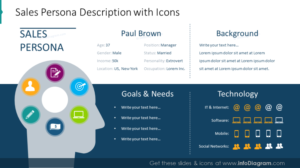 Example of the sales persona description illustrated with icons