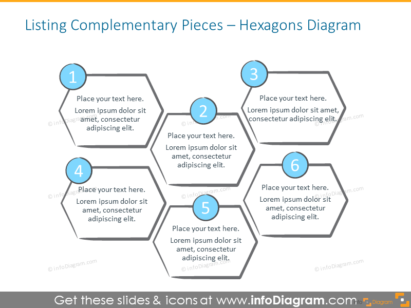 Hexagon diagram intended to illustrate listing complementary pieces