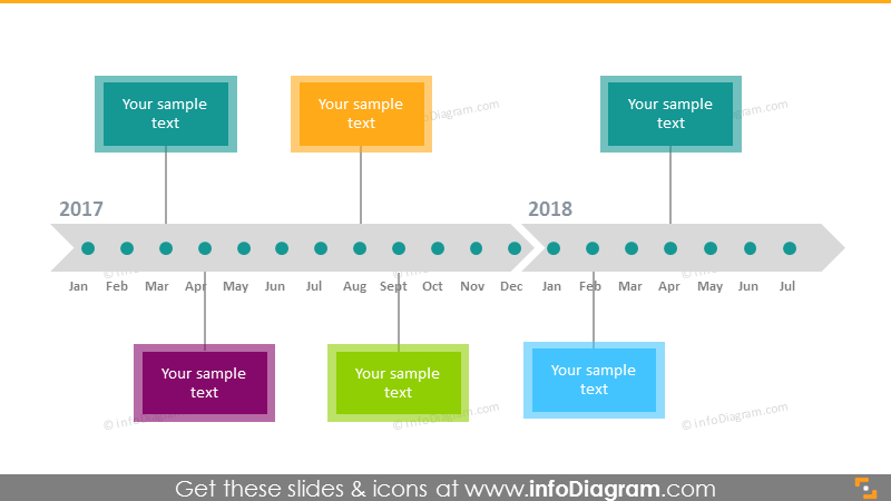 Monthly plan roadmap timeline dotted arrow