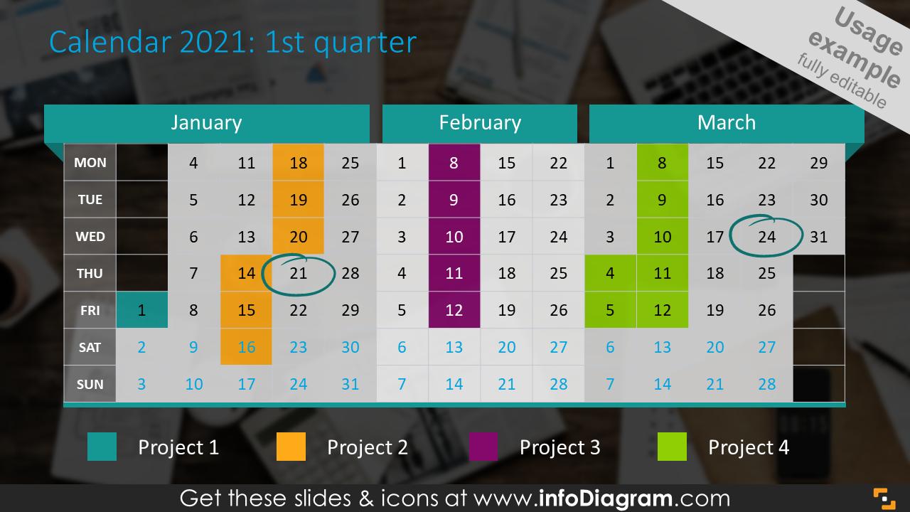 Calendar 2020 EU 1th quarter
