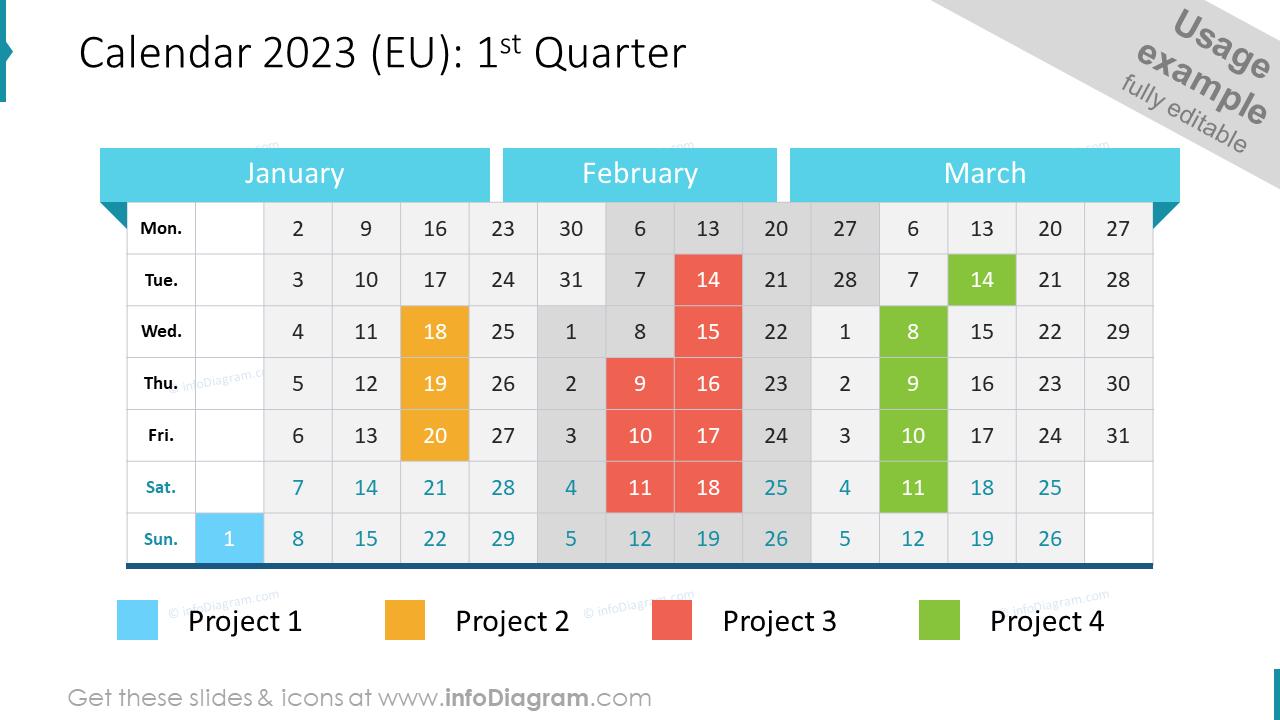 Calendar 2022 EU 1th quarter