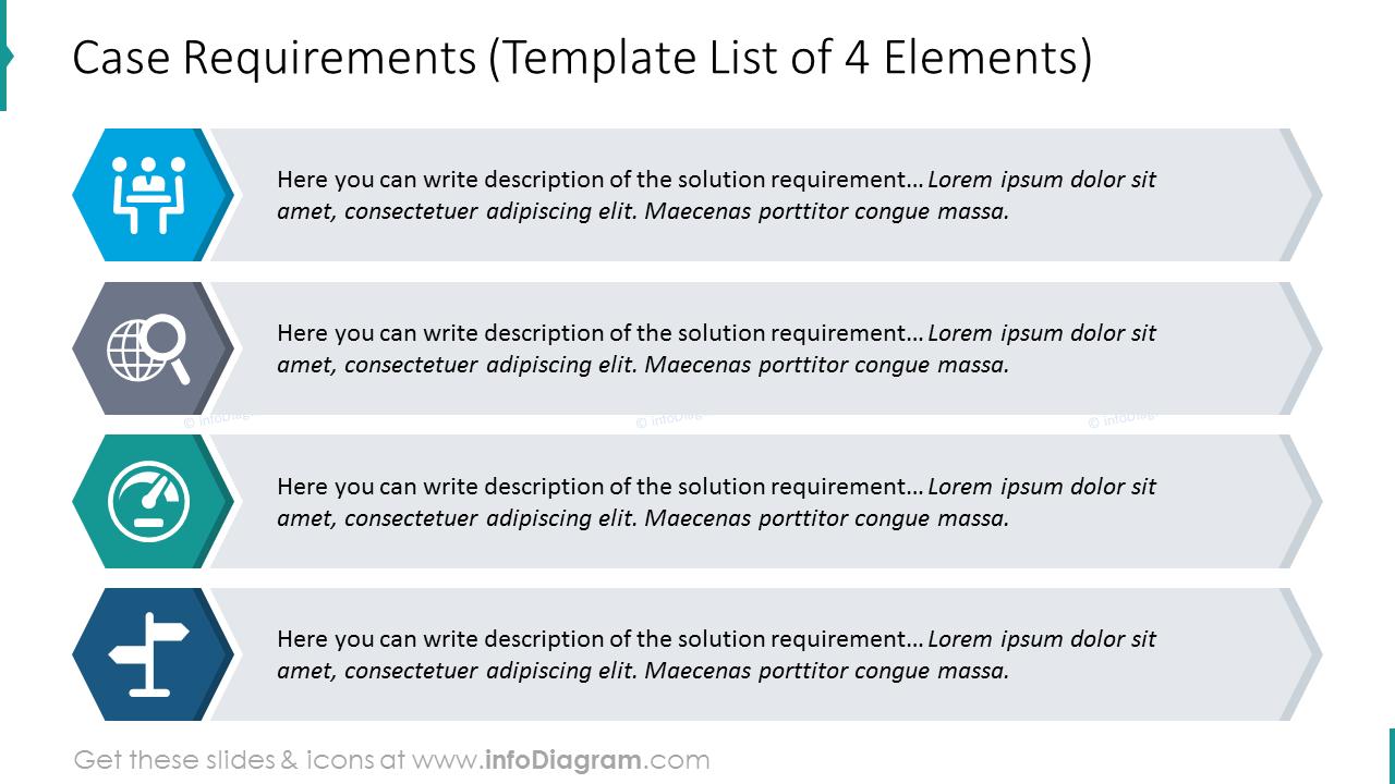 Four elements case requirements list graphics