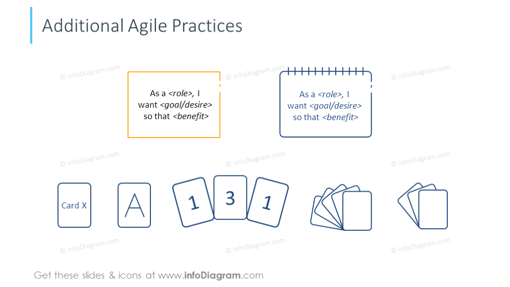 Additional agile practices symbols
