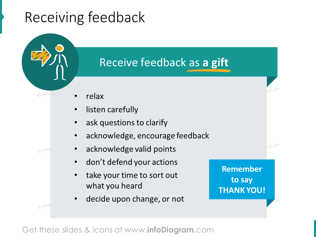 receiving feedback gift acknowledge ppt icons