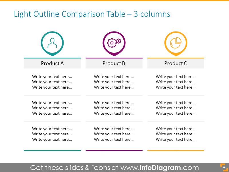 Outline Comparison 3-columns Table