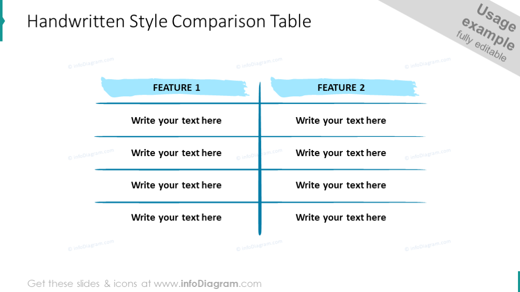 Comparison table on a light background in handwritten style