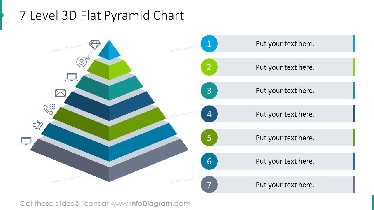 Seven level 3D flat pyramid chart