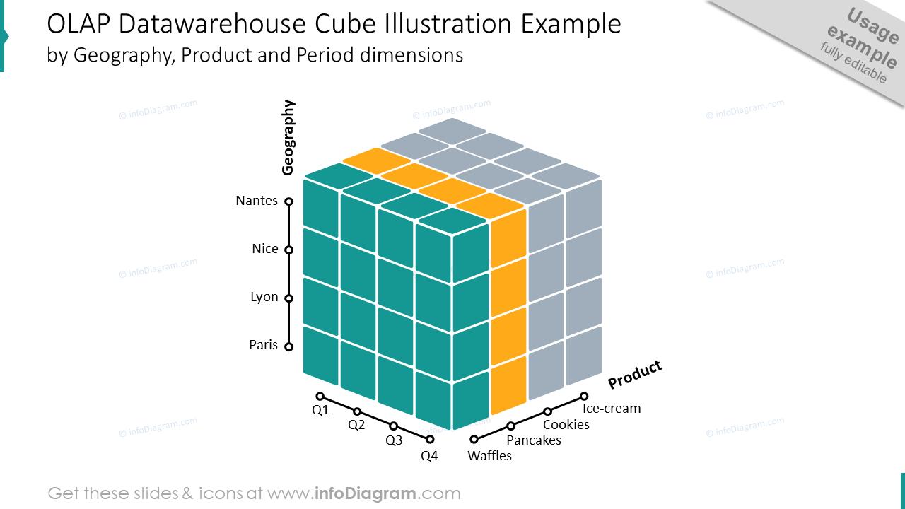 24 Flat Cube Graphics 3D Box Diagrams for presenting segment OLAP multi  dimensional architecture PPT Template