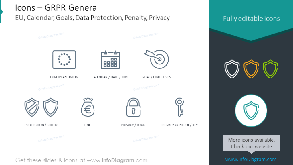Icons set intended to show GDPR