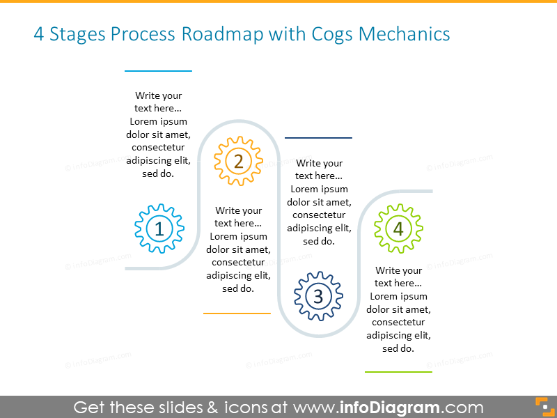 4 Stages roadmap illustrated with cogs mechanics symbols