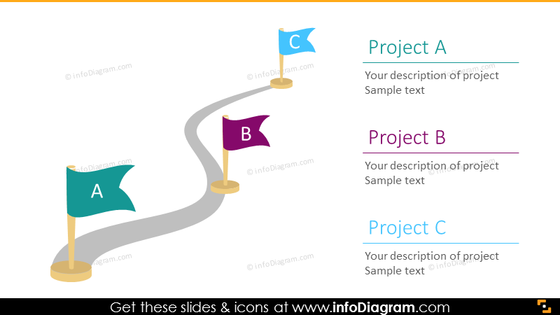 Project plan flag signs timeline path flat infographics