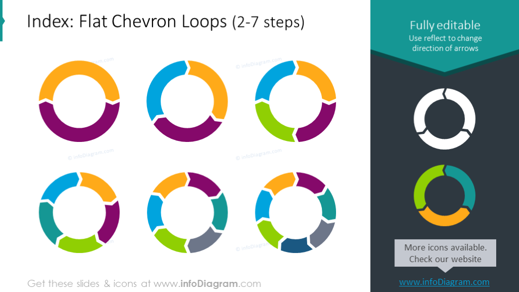 Flat chevron loops