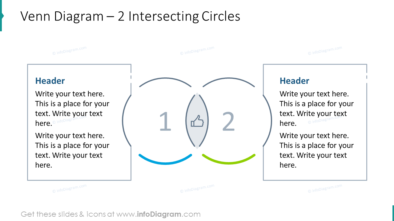 Venn diagram for two intersecting circles