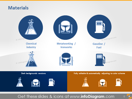 chemical materials industry ironworks fuel icon pptx