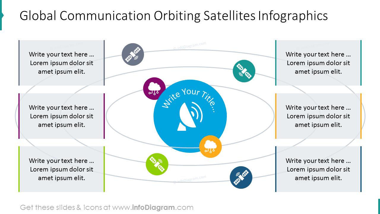 Global communication orbiting satellites infographics