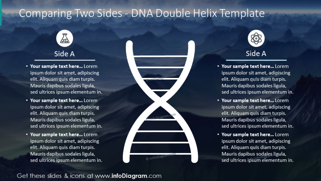 Comparison slide illustrated with DNA double helix template