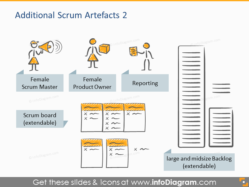 Female Scrum Master icon reporting scrum board powerpoint