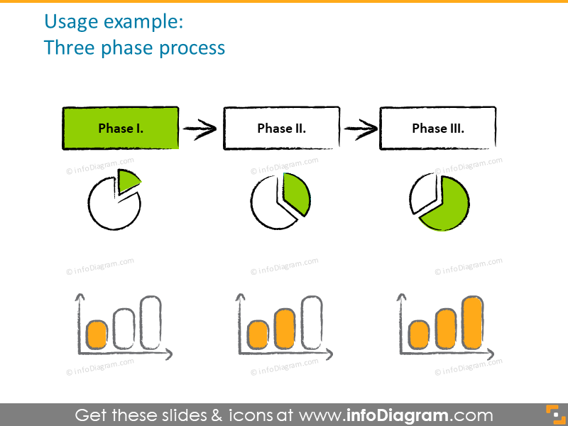 three phase process diagram charcoal handwritten sketch icons ppt