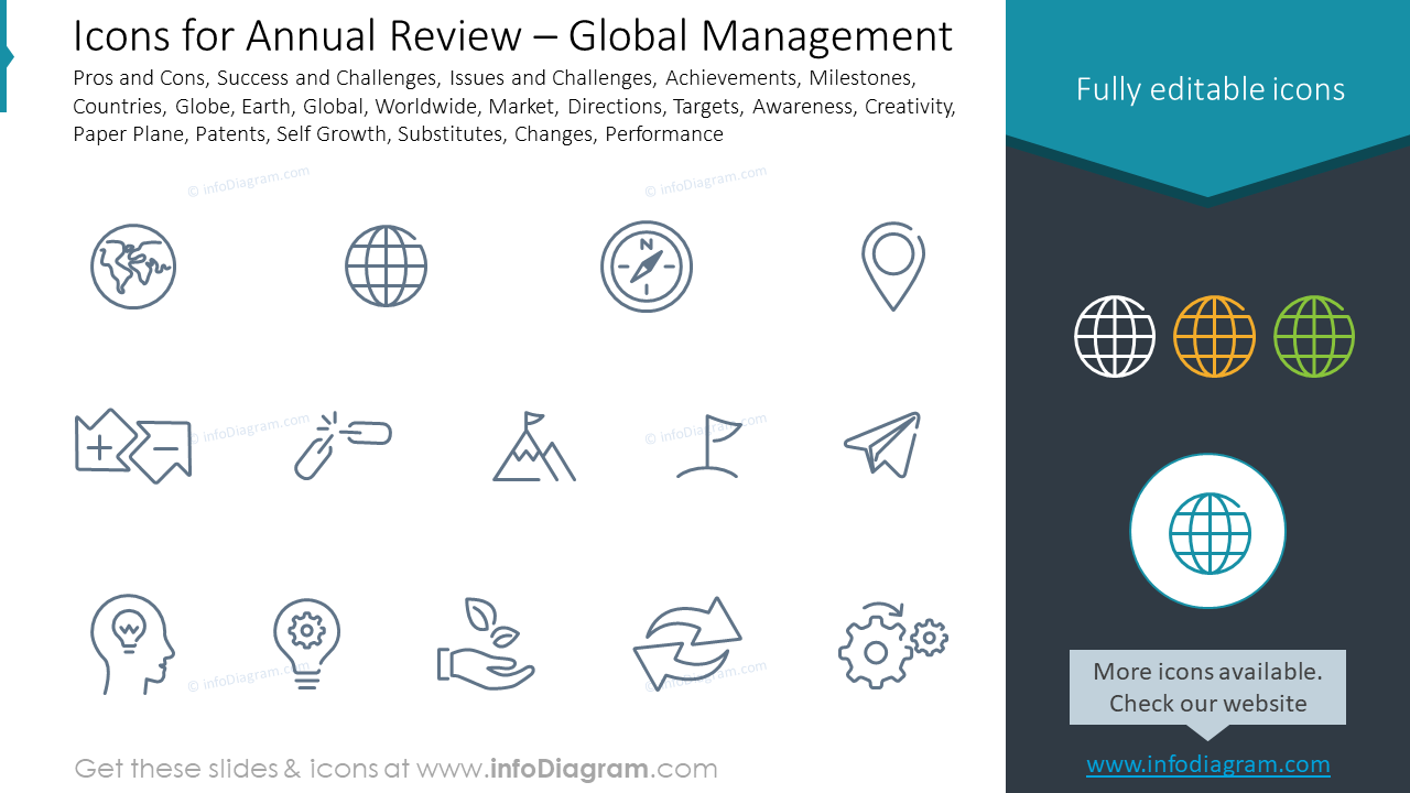 Icons for Annual Review – Global Management