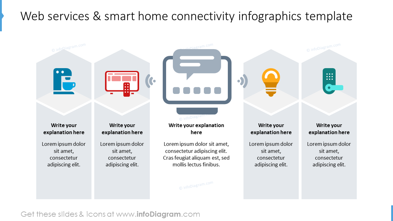 Web services and smart home connectivity infographics