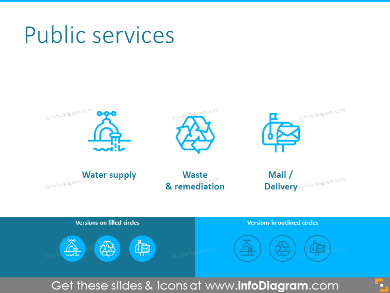 Public services icons: water supply, waste, delivery