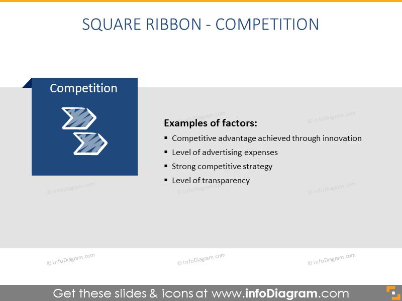 1 Porter Forces Marketing Model Diagram