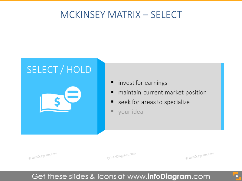 Select Box of gemckinsey matrix - with place for ideas
