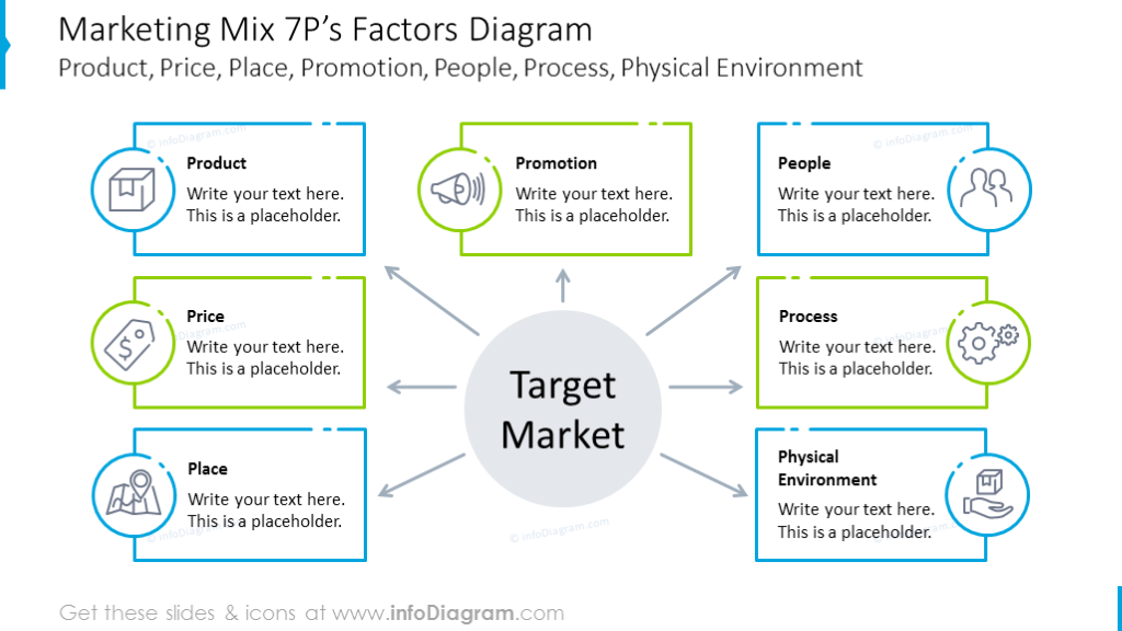 7P's marketing mix factors illustrated with outline icons