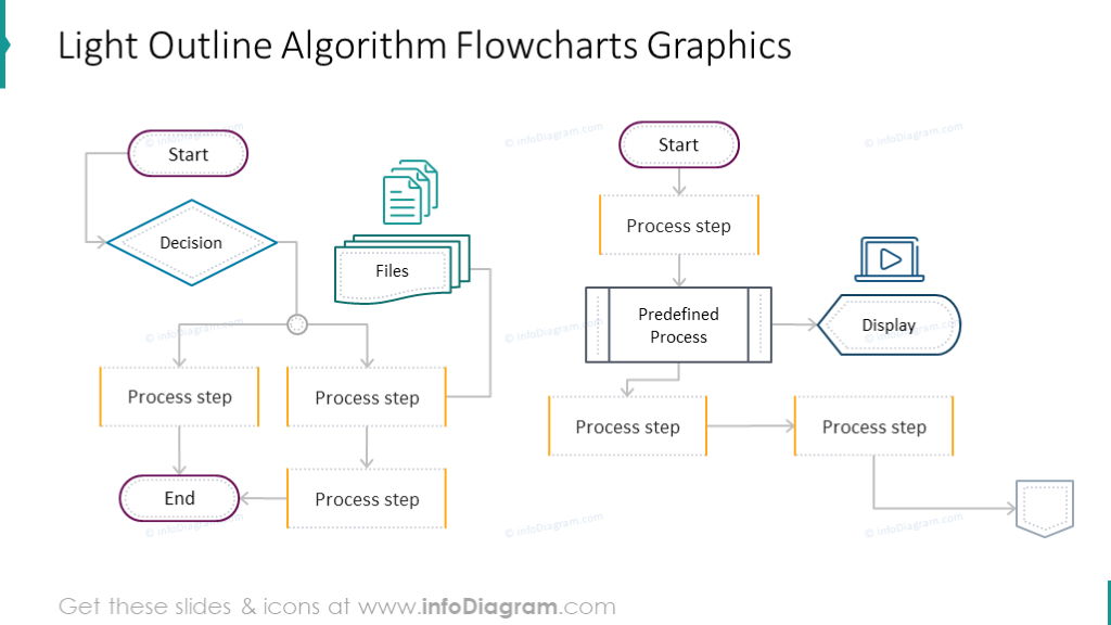Light outline algorithm flowchart