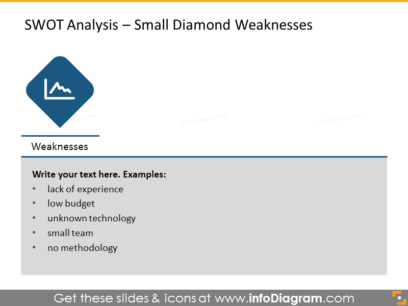 SWOT Analysis – rounded Weaknesses