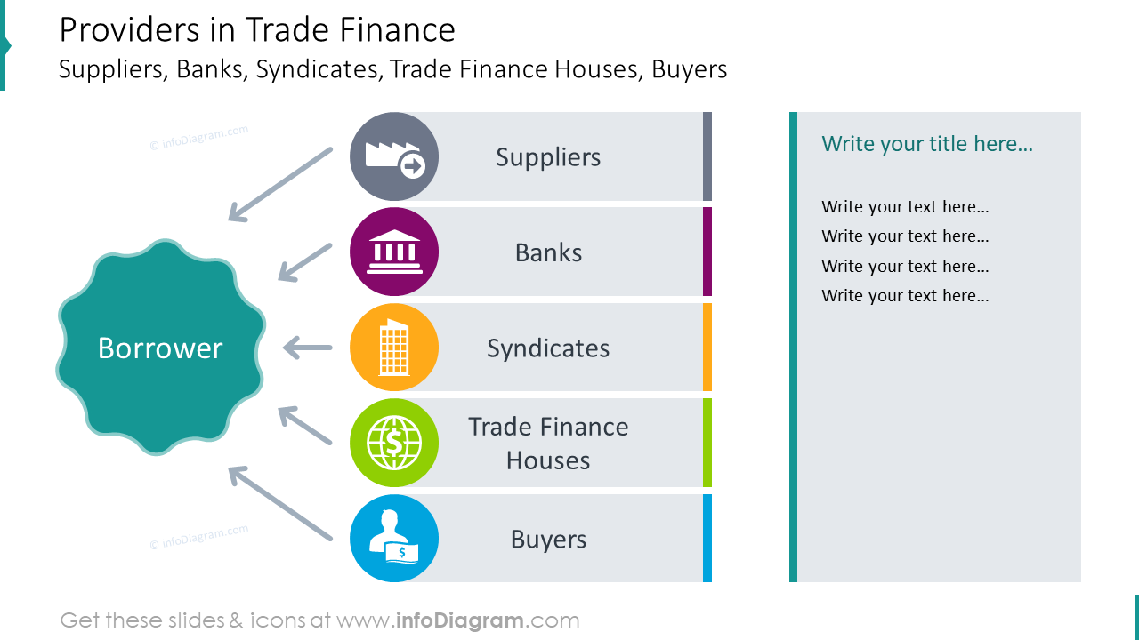 Trade finance users list with colorful icons and description