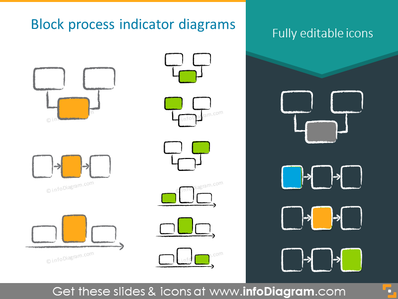 block process indicator charcoal symbols handwritten icons ppt
