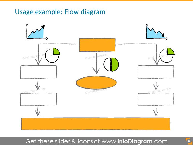 flow diagram charcoal handwritten arrow rectangle icons ppt