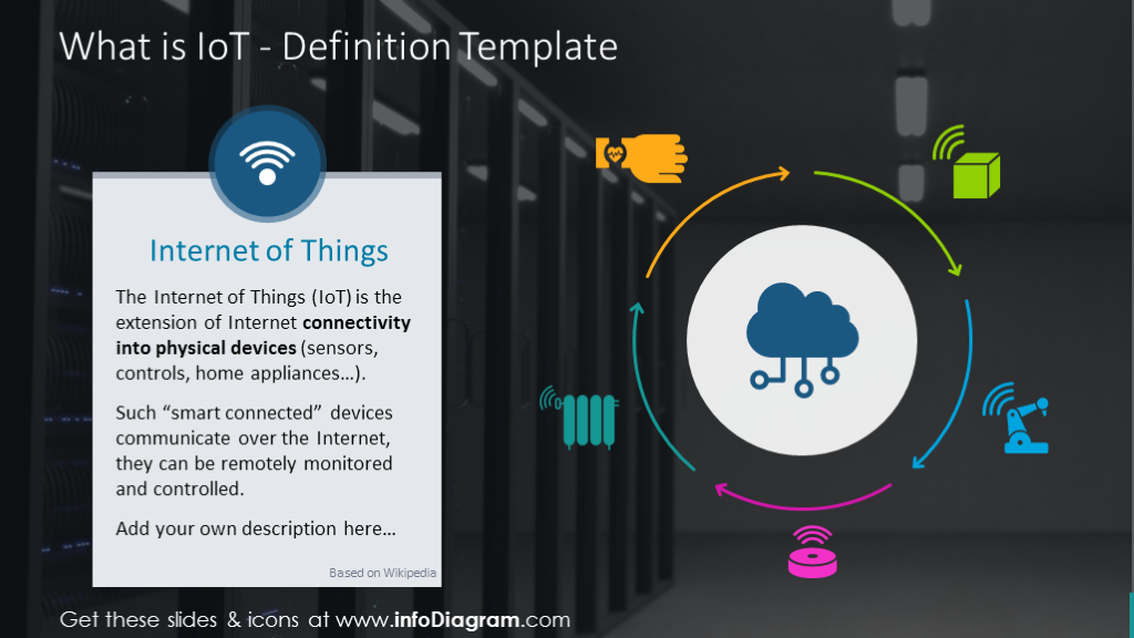 Iot definition template on a dark picture background with icons and text p…