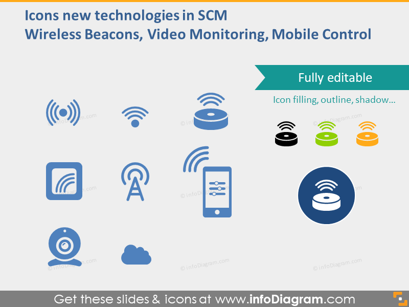 Wireless beacons, video monitoring and mobile control icons set