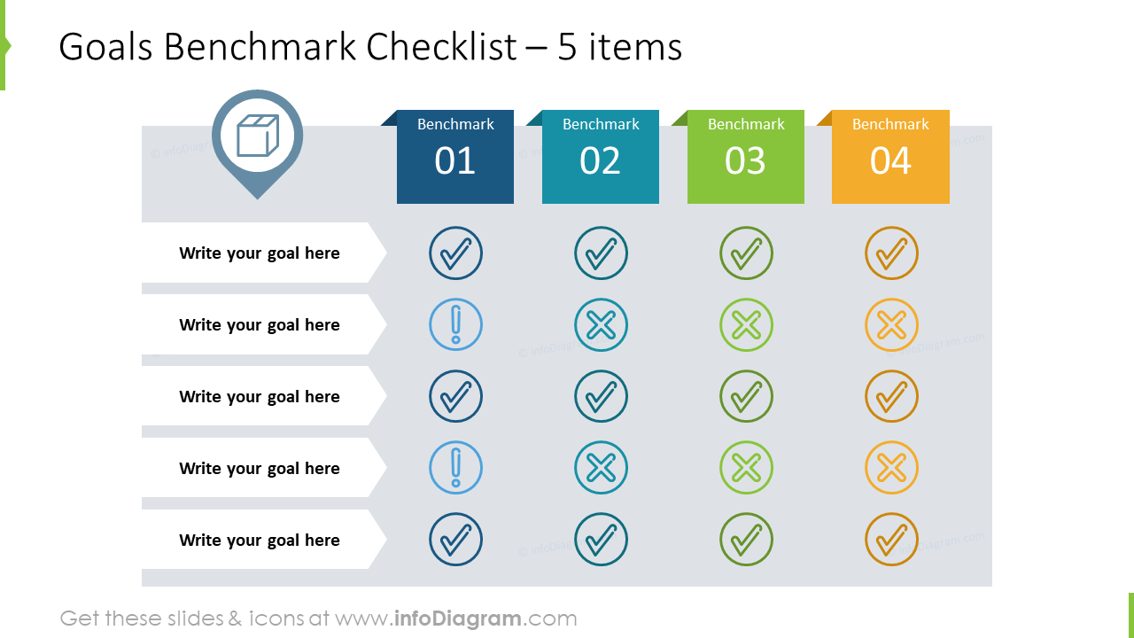 Extended goals benchmark checklist