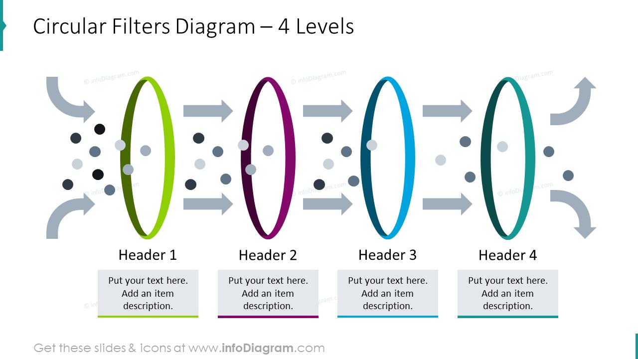 Circular filters diagram for 4 levels