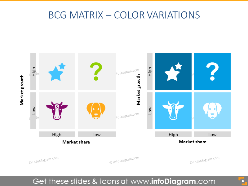 Color Variations of BCG Matrix