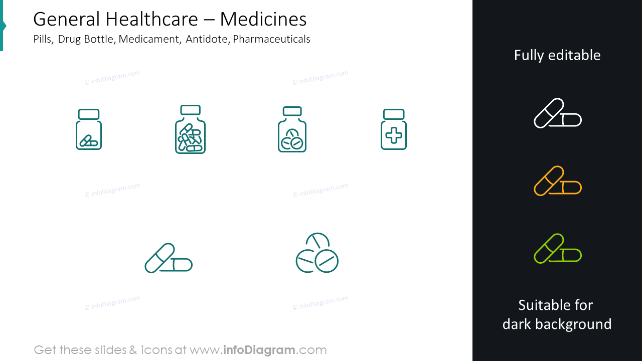 Medicines: pills, drug bottle, medicament
