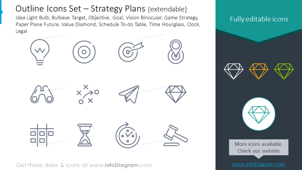 Outline Icons: Strategy, Bullseye Target, Objective, Hourglass, Clock