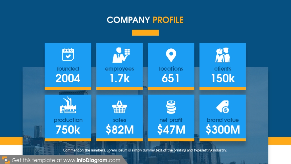 Company profile: founded, employees, locations