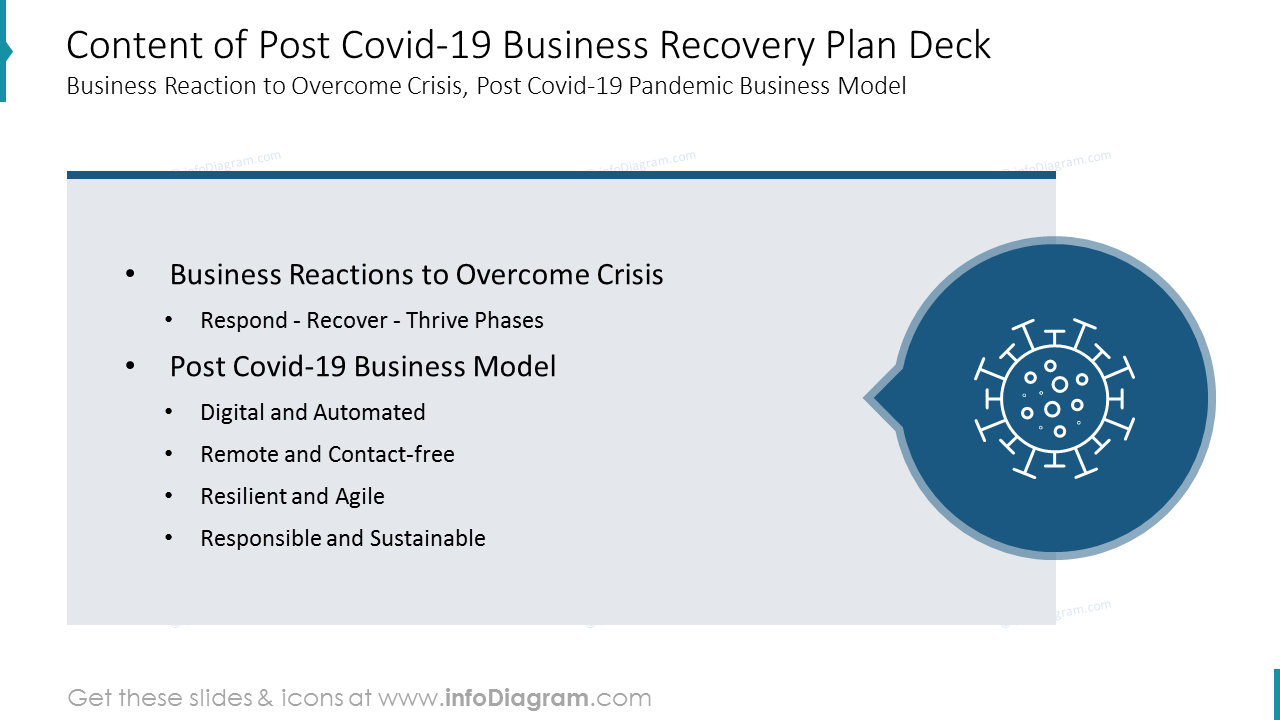 Content of Post Covid-19 Business Recovery Plan Deck