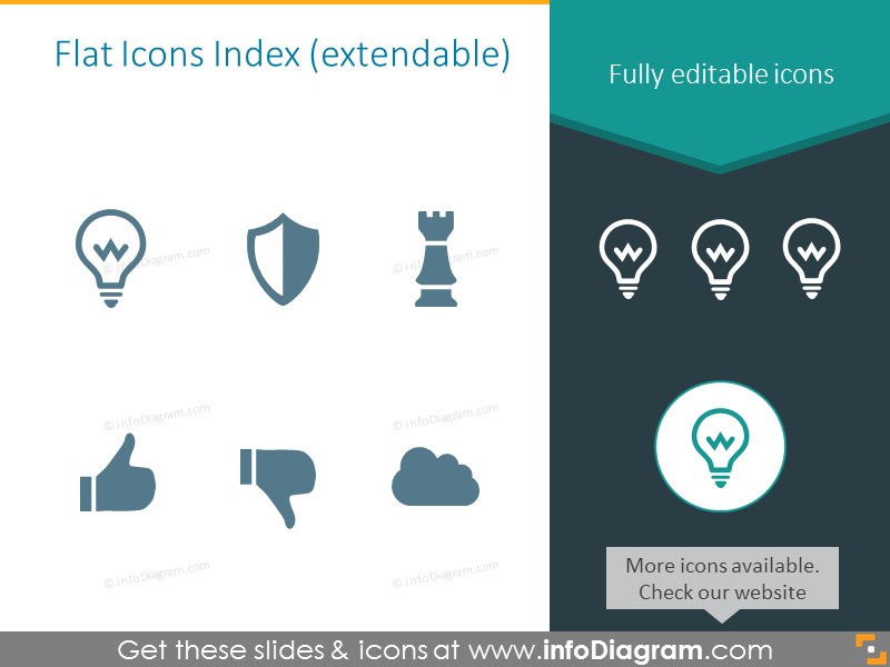 Extendable index of icons
