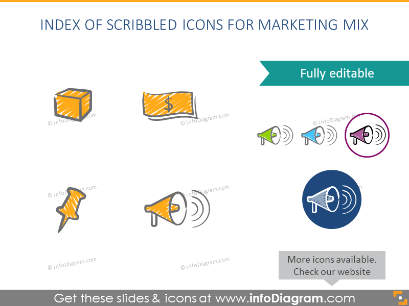 Scribbled Hand Drawn Icons Index for Marketing Mix