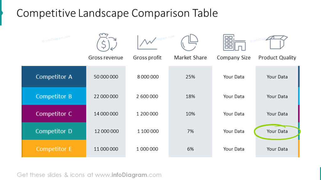 Landscape comparison table with icons and rows with colored filling