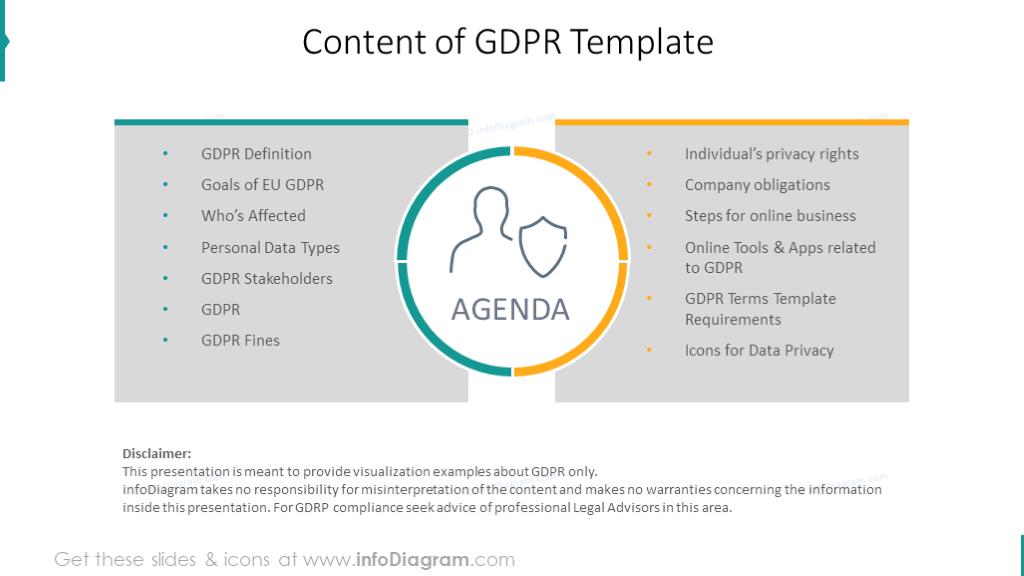 Agenda for general data protection regulation presentation